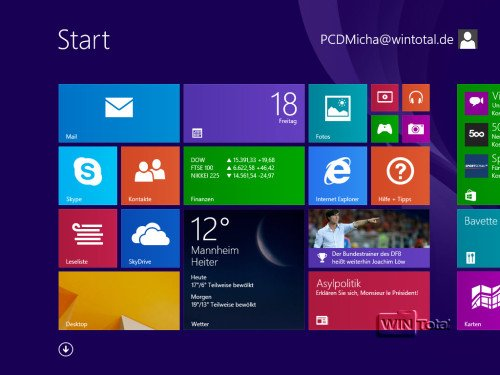 Windows 8.1 Oberfläche