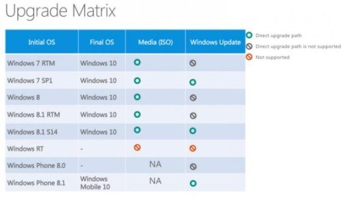 Matrix Windows 10