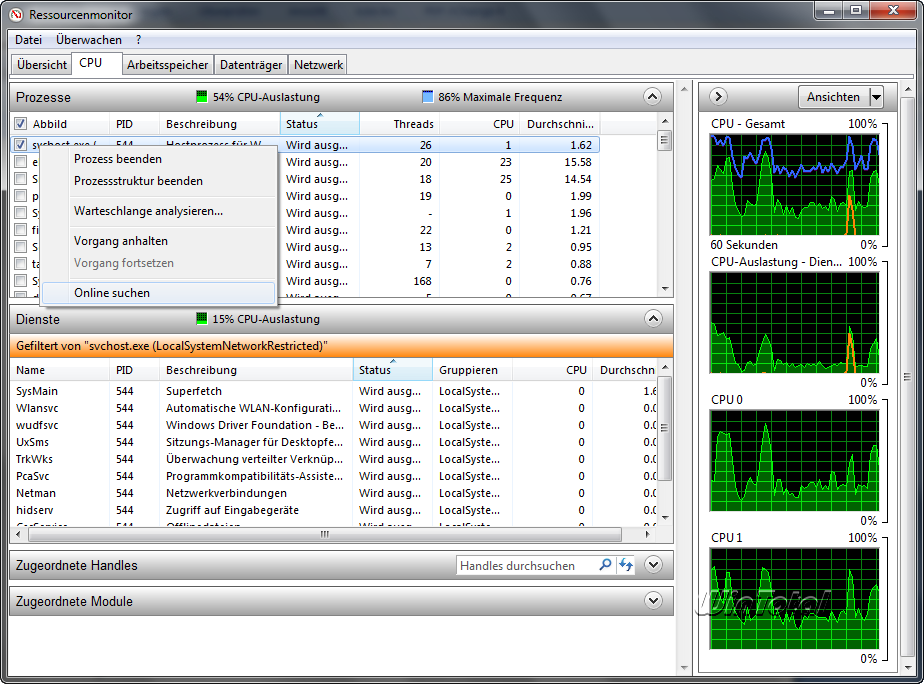 Unbekanntes Multitalent – Der Ressourcenmonitor von Windows 7 ...