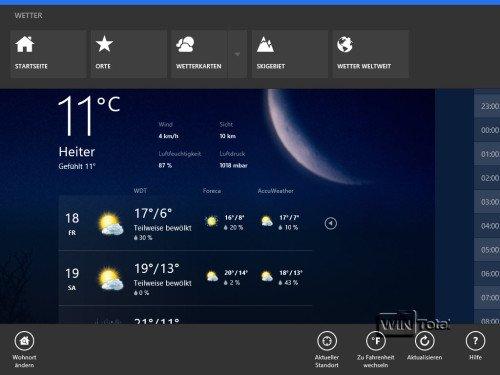 Windows 8.1 Wetter