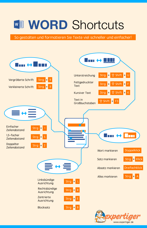 Infografik WordShortcuts