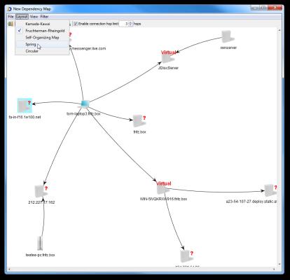 Beispiel Kommunikationsbeziehungen zwischen Netzwerkdevices