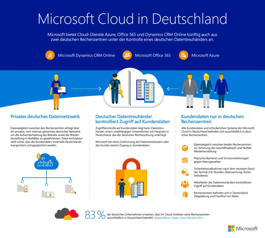 Microsoft-Cloud-in-Deutschland-Infografik