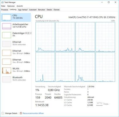 CPU-Leistung im Task-Manager