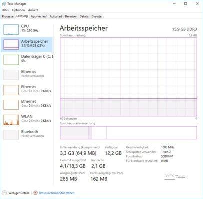 RAM-Auslastung im Task-Manager