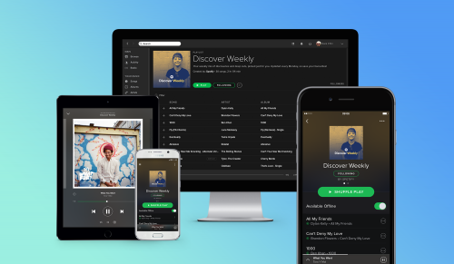 Spotify auf verschiedenen Plattformen
