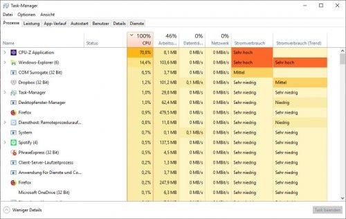 Der Task-Manager kann die Auslastung für jeden Prozess anzeigen