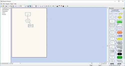 Das Bearbeitungsfenster von Diagram Designer
