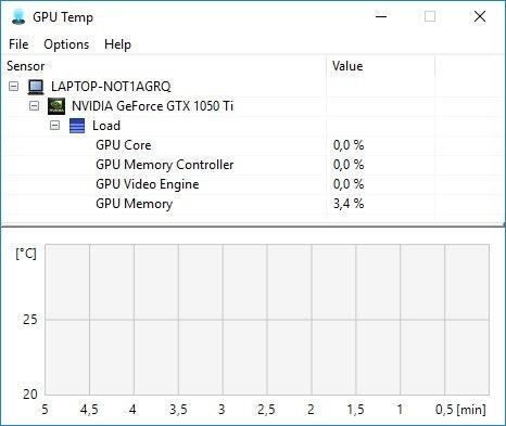 GPU Temp beschränkt sich aufs Wesentliche.