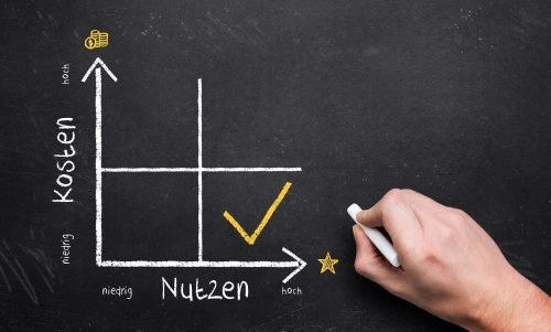 Diagramm Kosten-Nutzen-Rechnung-an Tafel