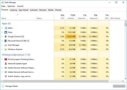 CPU Leistung im Taskmanager