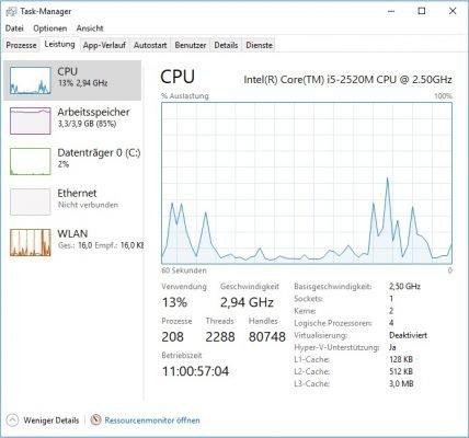 Anzahl der CPU Kerne im Taskmanager