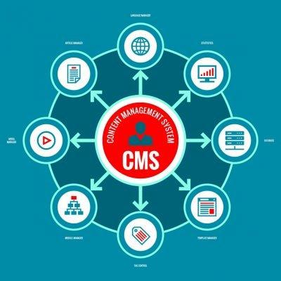 Internetseite mit Content-Management-System erstellen