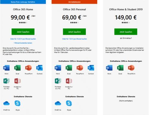 Office 365 Abo-Modelle für Privatanwender