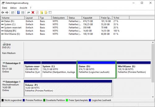Die Datenträgerverwaltung kann den Laufwerken und USB-Sticks Laufwerksbuchstaben zuweisen