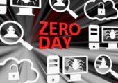 Zero Day Exploit Schaubild