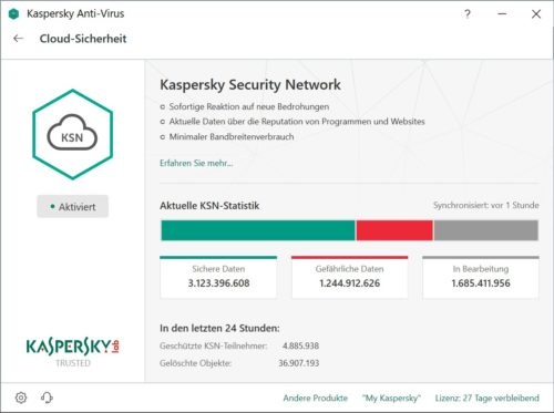 Cloud Sicherheit in Kaspersky Antivirus