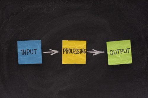 """Erklärung """"Input Processing Output"""" auf einer Tafel"""