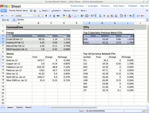 Screenshot der Zoho Sheets Software
