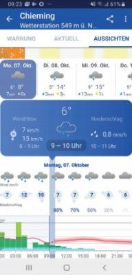 DWD Warnwetter warnt auch vor Tsunami