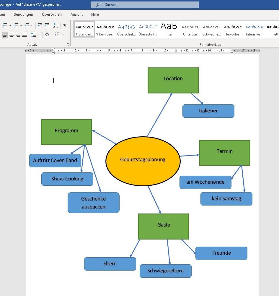 Kostenlose Mind Map Vorlagen Fur Word Powerpoint Und Pdf 3
