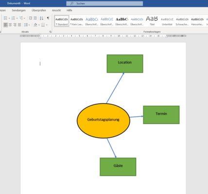 Mindmap Diagramm in Word