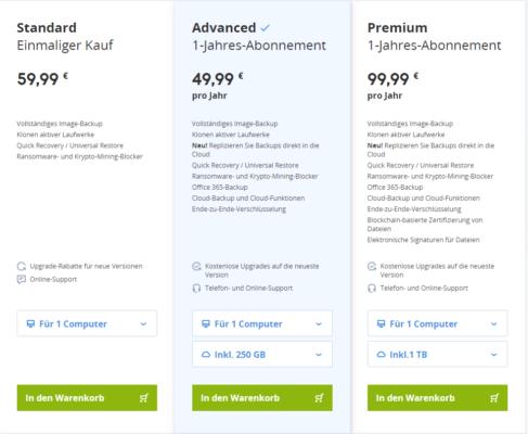 Preise von Acronis für Cloud-Backup