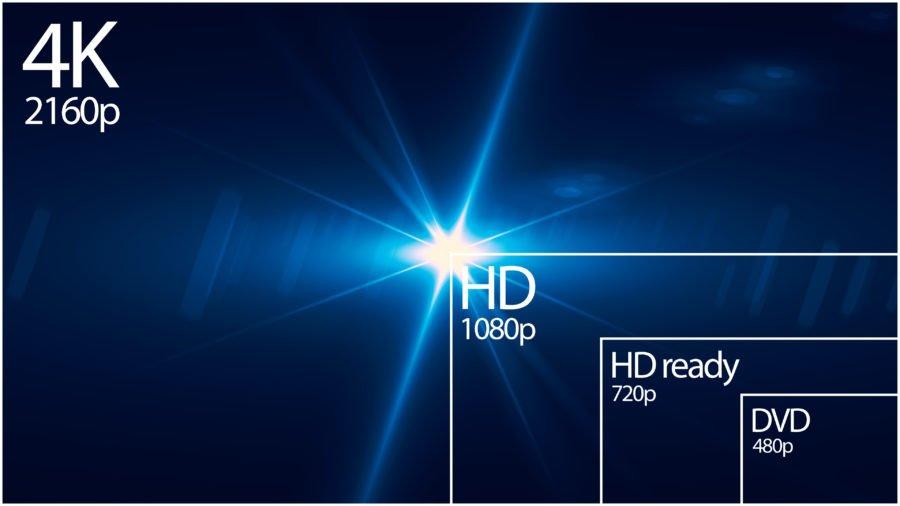 WQHD FullHD und 4K im Vergleich die Bildschirmauflösung