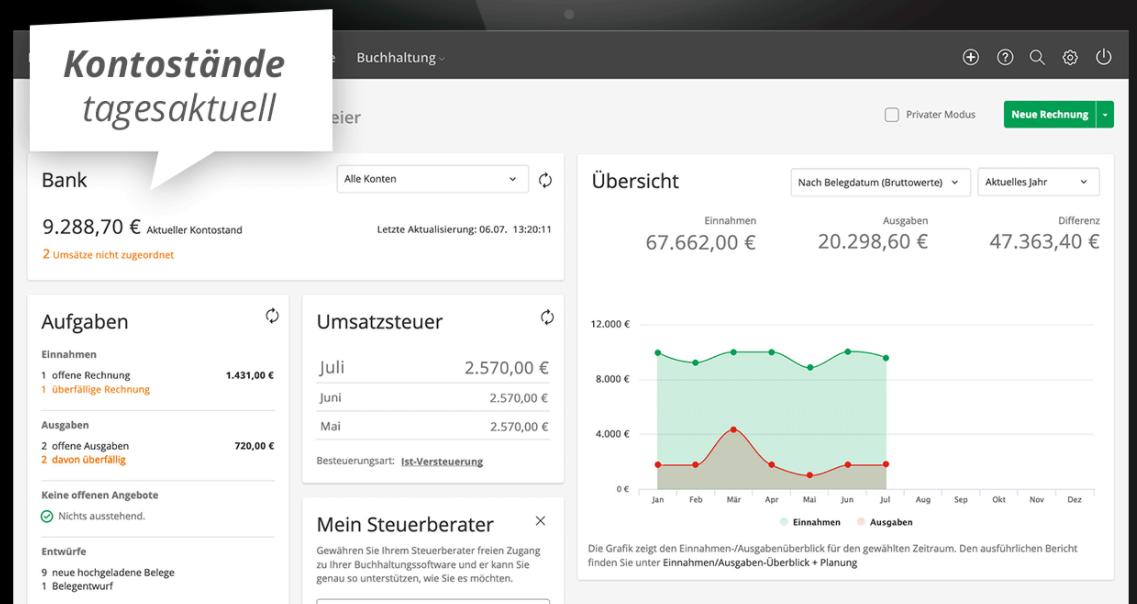 Gründer Tool Lexoffice: Unsere Empfehlung für Buchhaltung und Rechnungserstellung