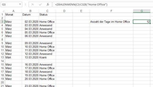 In dem Excel-Beispiel ermitteln wir mit der ZÄHLENWENN-Funktion die Anzahl der Tage im Home Office.