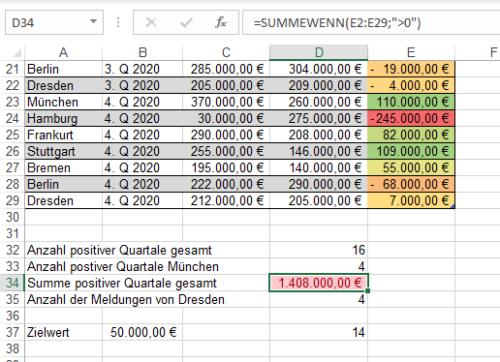 SUMMEWENN statt ZÄHLENWENN in Excel