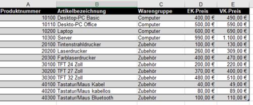 Tabelle in Excel für die Übung SVERWEIS Excel