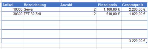 Tabelle mit SVERWEIS Excel in der Formel