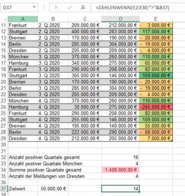 ZÄHLENWENN und Verketten in Excel
