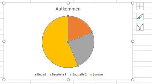 Kreisdiagramm in Excel deutsch