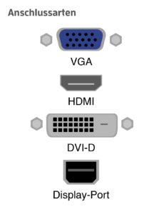 Anschlussarten-ports-monitor